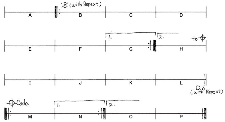 Q5の譜面