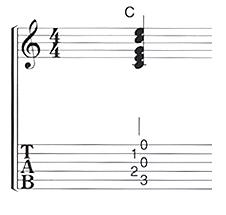Cメジャーコードのtab譜・5線譜の表記