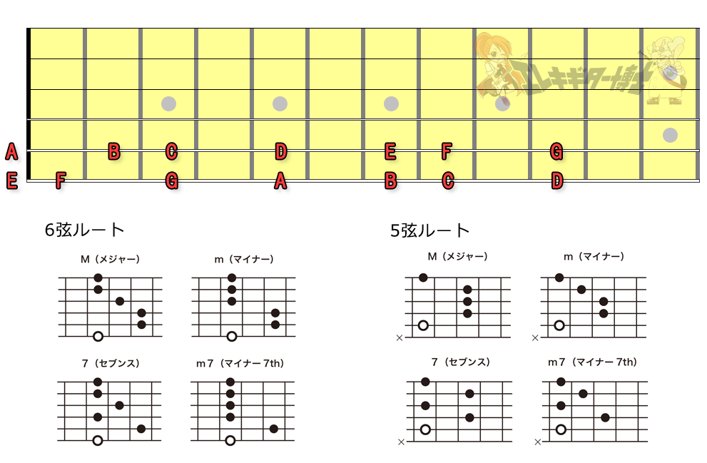balley-chords