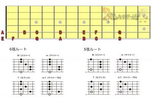 valley-chords-tsukurikata