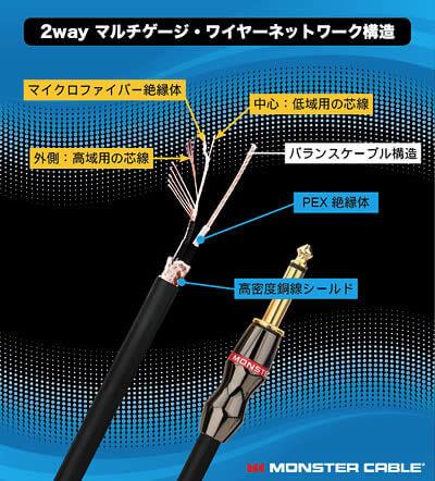 multi-gauge-wire-network