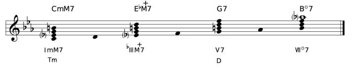 hm_chord2