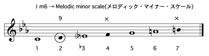 メロディック・マイナー・スケール
