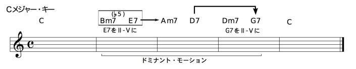 sec_dominant_15_2