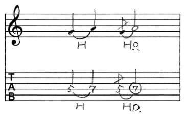 ハンマリング・オンTab譜