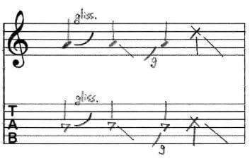 グリッサンドTab譜