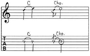 チョーキングTab譜