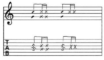 ブラッシングTab譜