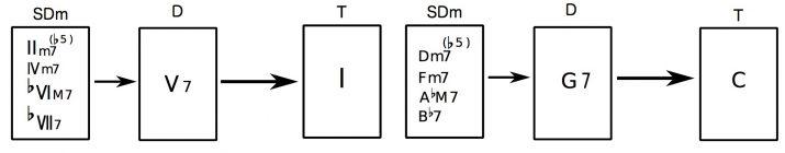 SDm_D_T