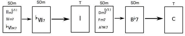SDm_SDm_T