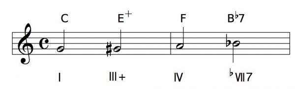 C - E+ - F - Bb7