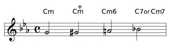 Cm - Cm+ - Cm6 - C7orCm7