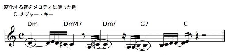 変化する音をメロディに持った例