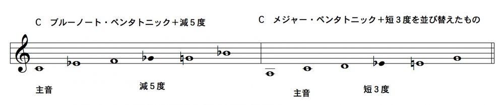 Blues_08