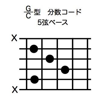 G/C型分数コード5弦ベース:コード譜