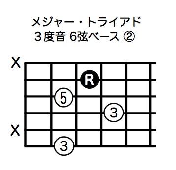 メジャー・トライアド3度音6弦ベース-2