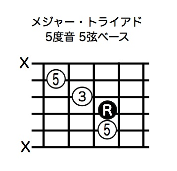 メジャー・トライアド5度音5弦ベース-1