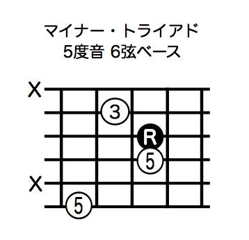 マイナー・トライアド5度音6弦ベース-1